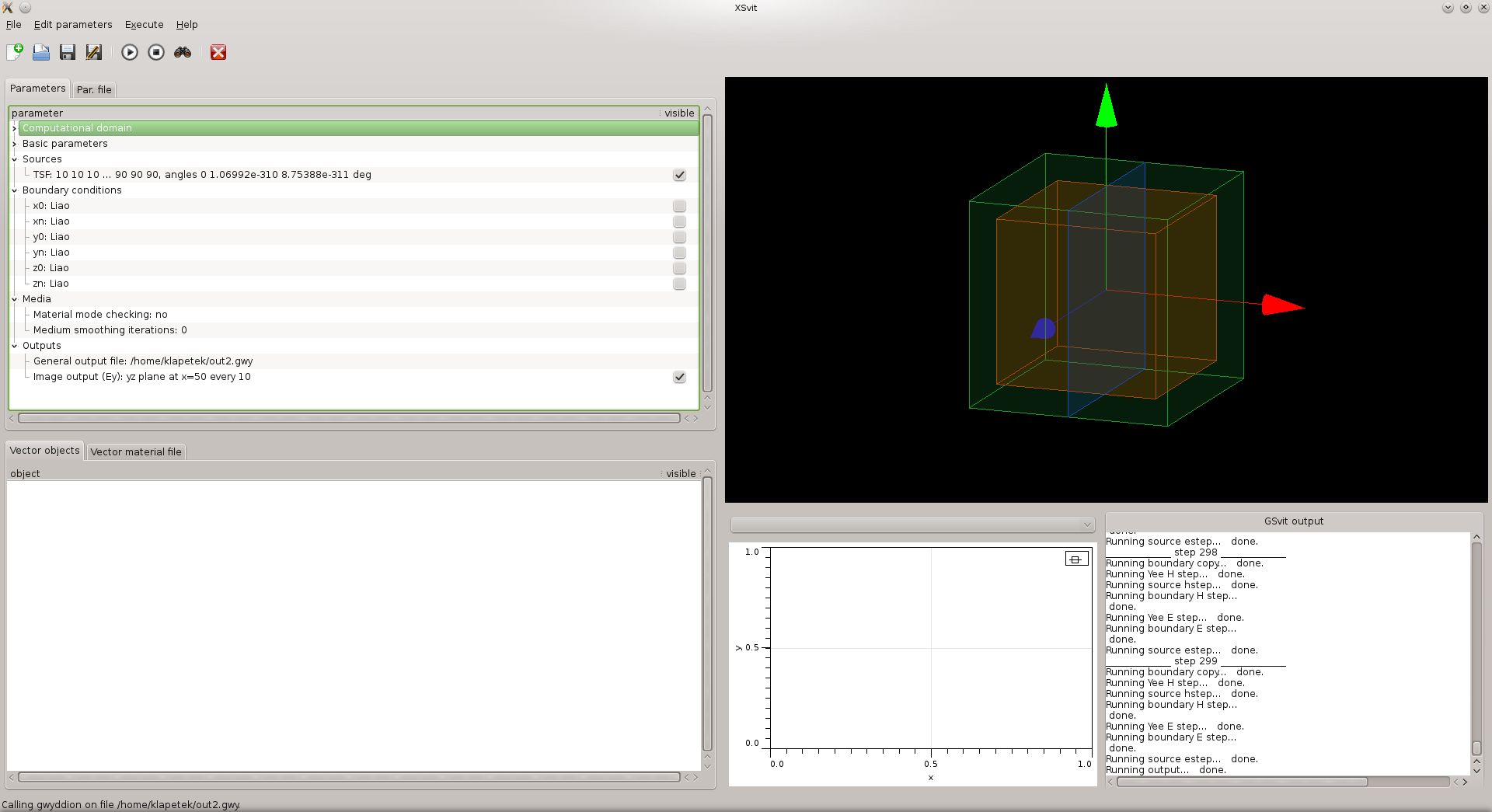 gsvit - open source software FDTD solver with graphics card